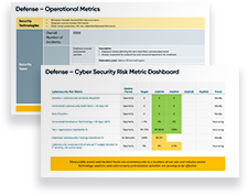 Security for Management-1